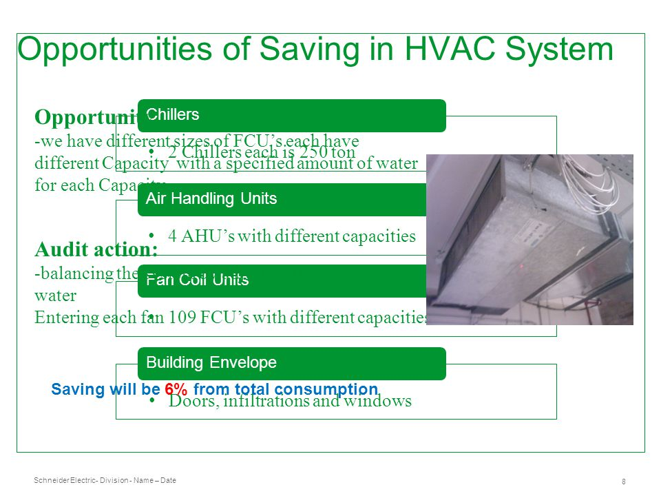 Schneider Electric 8 - Division - Name – Date Opportunities of Saving in HVAC System Chillers 2 Chillers each is 250 ton Air Handling Units 4 AHU's wi