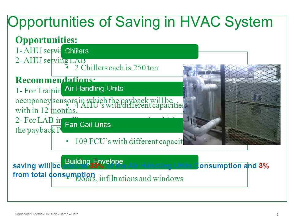 Schneider Electric 9 - Division - Name – Date Opportunities of Saving in HVAC System Chillers 2 Chillers each is 250 ton Air Handling Units 4 AHU's wi