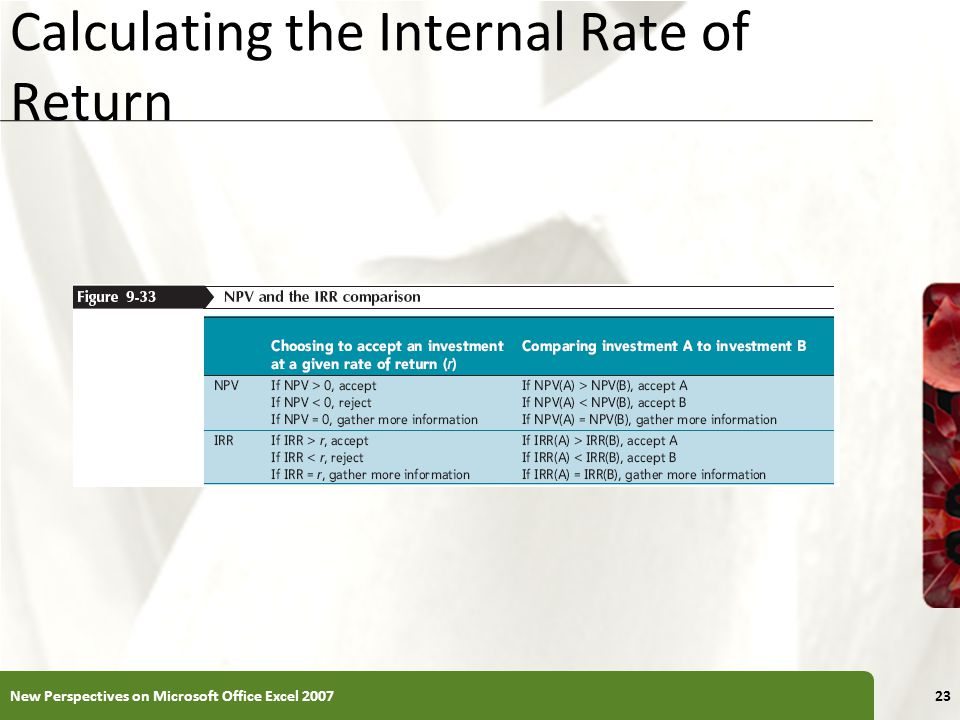 XP Calculating the Internal Rate of Return New Perspectives on Microsoft Office Excel 200723