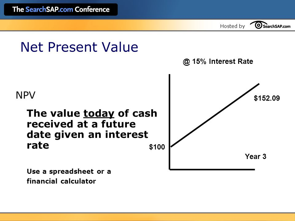 Hosted by Net Present Value NPV The value today of cash received at a future date given an interest rate Use a spreadsheet or a financial calculator $100 Year 3 $152.09 @ 15% Interest Rate