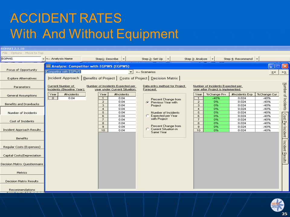 25 ACCIDENT RATES With And Without Equipment