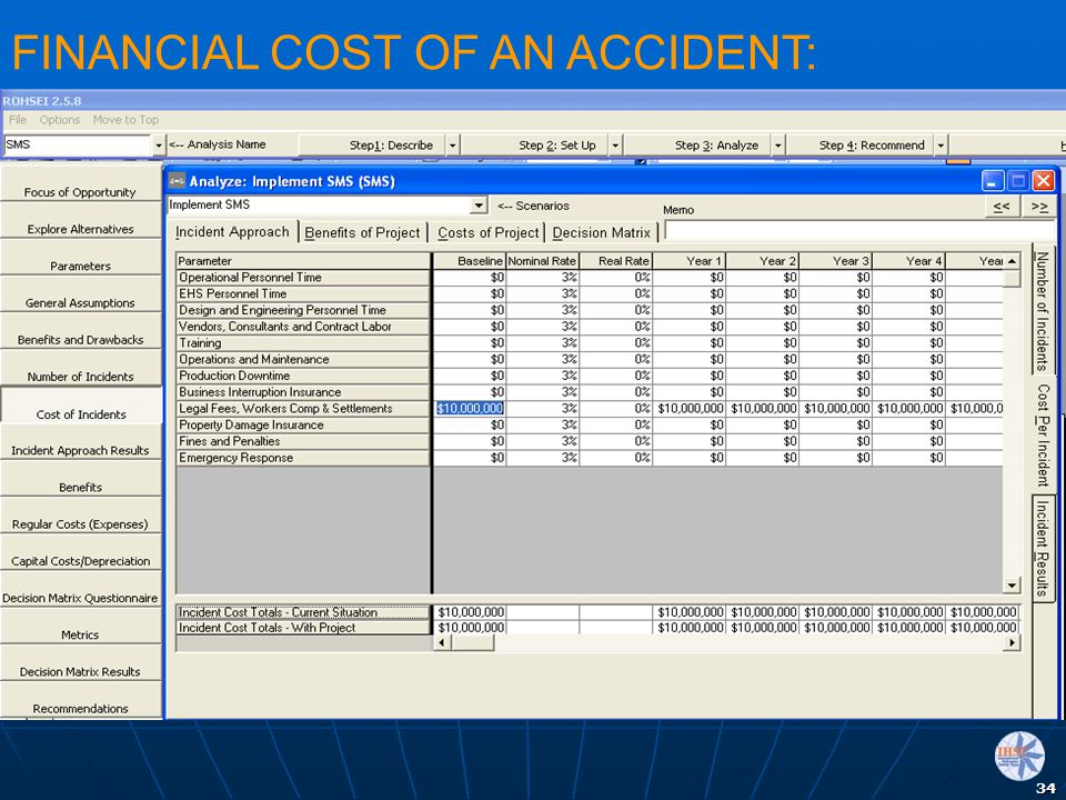 34 FINANCIAL COST OF AN ACCIDENT: