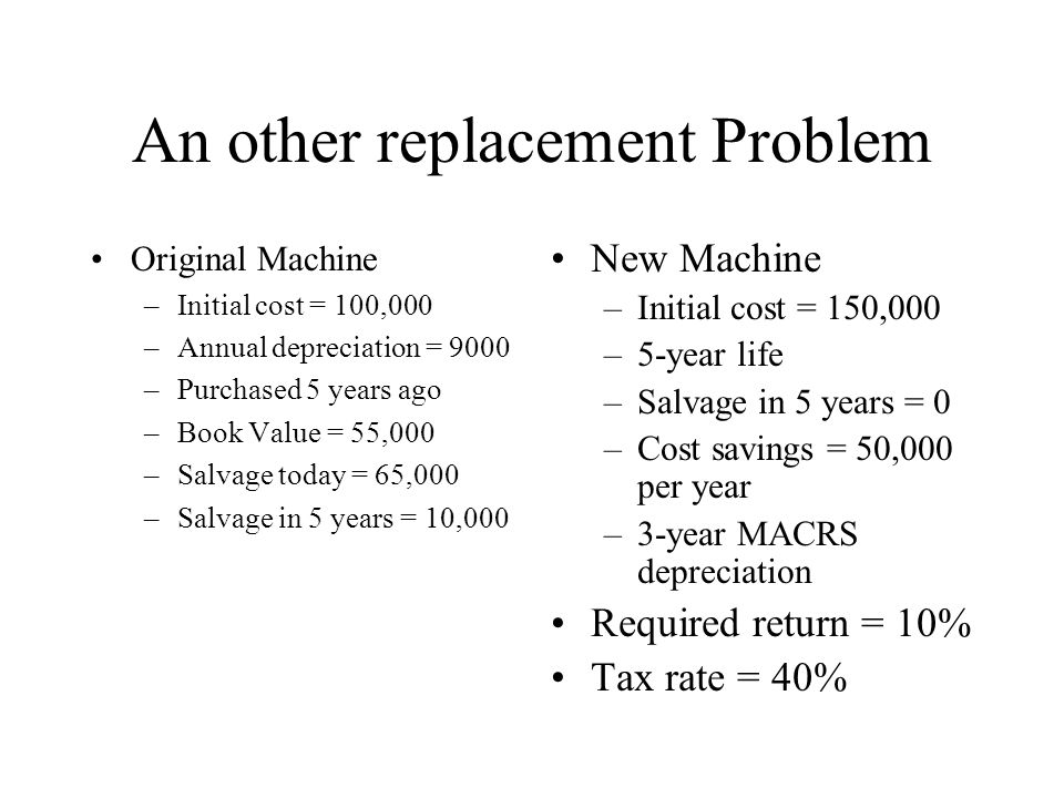 An other replacement Problem Original Machine –Initial cost = 100,000 –Annual depreciation = 9000 –Purchased 5 years ago –Book Value = 55,000 –Salvage today = 65,000 –Salvage in 5 years = 10,000 New Machine –Initial cost = 150,000 –5-year life –Salvage in 5 years = 0 –Cost savings = 50,000 per year –3-year MACRS depreciation Required return = 10% Tax rate = 40%