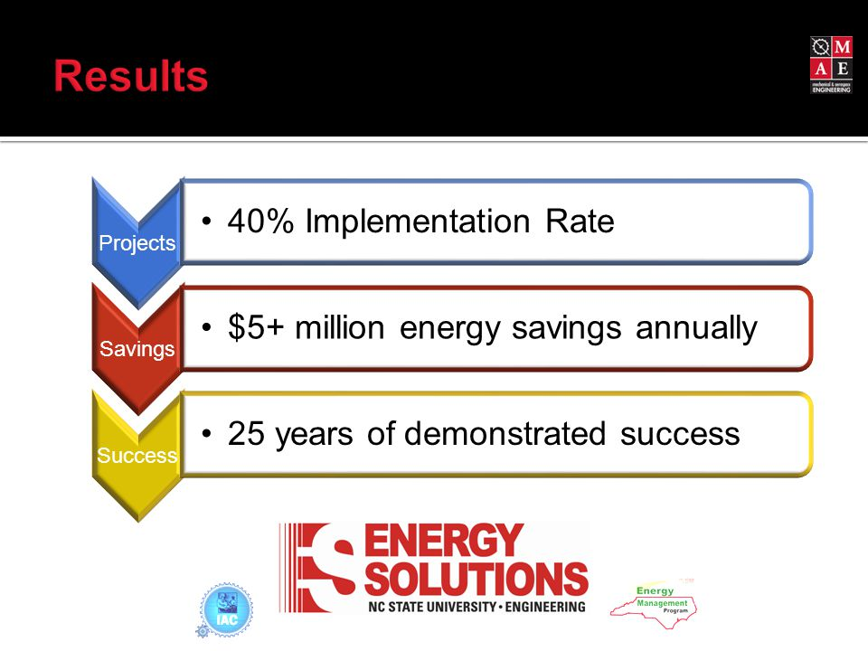 Projects 40% Implementation Rate Savings $5+ million energy savings annually Success 25 years of demonstrated success