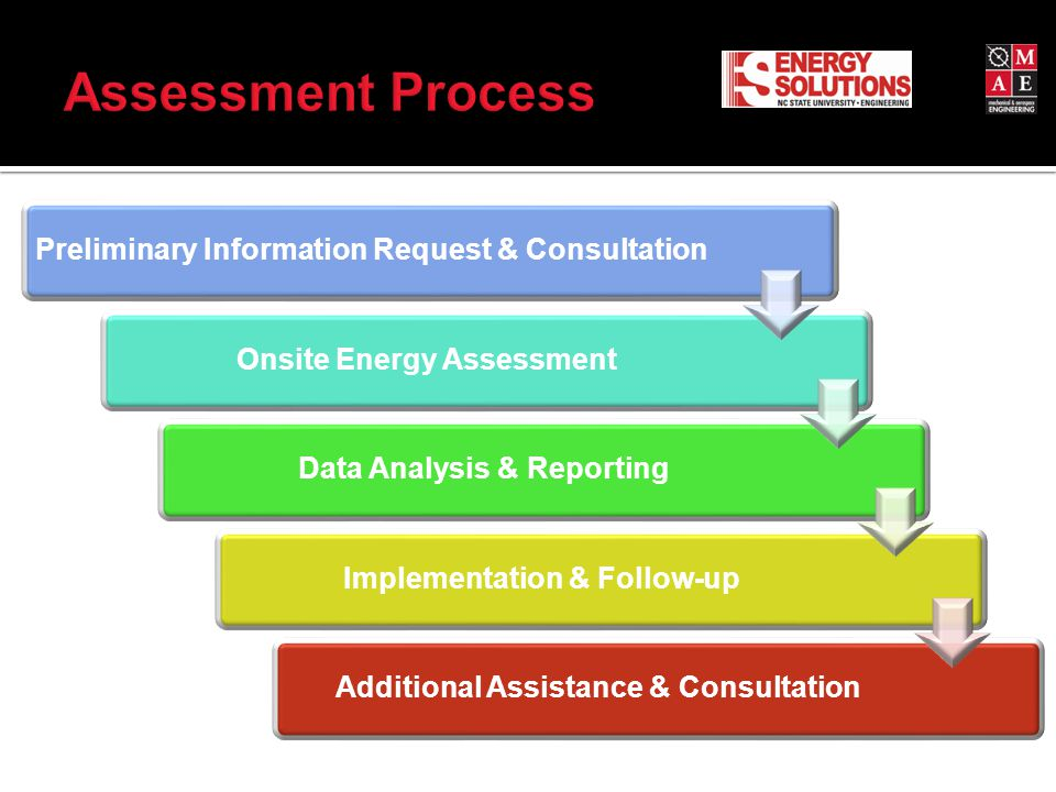 Preliminary Information Request & ConsultationOnsite Energy AssessmentData Analysis & ReportingImplementation & Follow-upAdditional Assistance & Consultation