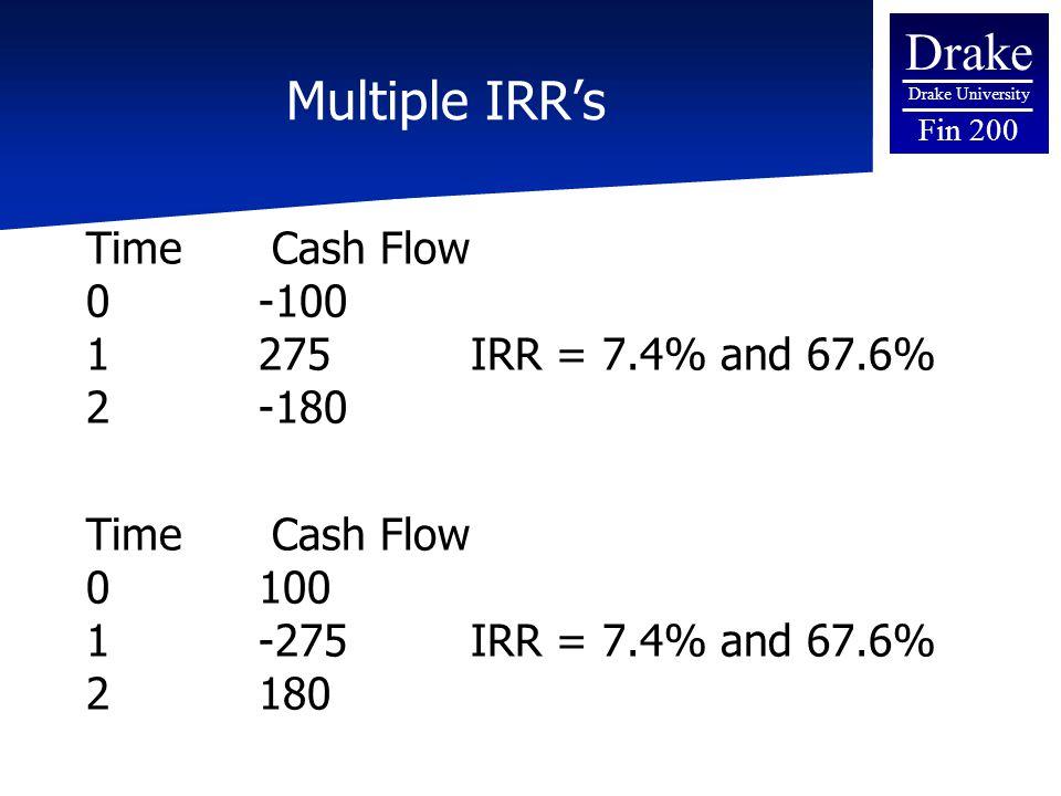 Drake Drake University Fin 200 Multiple IRR's Time Cash Flow 0-100 1275IRR = 7.4% and 67.6% 2-180 Time Cash Flow 0100 1-275IRR = 7.4% and 67.6% 2180