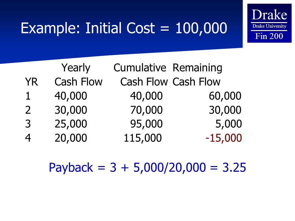 Drake Drake University Fin 200 Example: Initial Cost = 100,000 YearlyCumulativeRemaining YRCash Flow Cash FlowCash Flow 140,000 40,000 60,000 230,000 70,000 30,000 325,000 95,000 5,000 420,000 115,000 -15,000 Payback = 3 + 5,000/20,000 = 3.25
