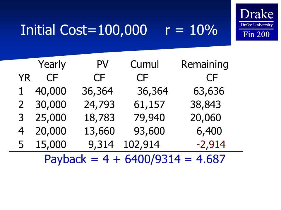 Drake Drake University Fin 200 Initial Cost=100,000 r = 10% Yearly PV Cumul Remaining YRCF CF CF CF 1 40,000 36,364 36,364 63,636 2 30,000 24,793 61,157 38,843 3 25,000 18,783 79,940 20,060 4 20,000 13,660 93,600 6,400 5 15,000 9,314 102,914 -2,914 Payback = 4 + 6400/9314 = 4.687