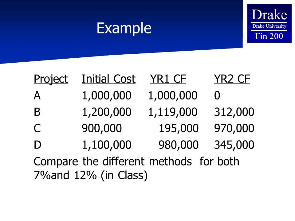 Drake Drake University Fin 200 Example ProjectInitial Cost YR1 CF YR2 CF A1,000,000 1,000,000 0 B1,200,000 1,119,000 312,000 C900,000 195,000 970,000