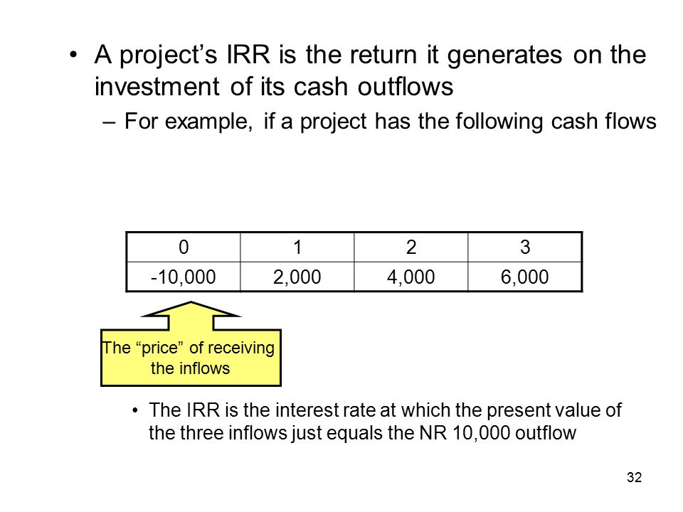 32 A project's IRR is the return it generates on the investment of its cash outflows –For example, if a project has the following cash flows 0123 -10,0002,0004,0006,000 The IRR is the interest rate at which the present value of the three inflows just equals the NR 10,000 outflow The price of receiving the inflows