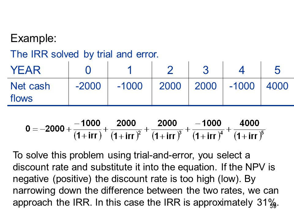 39 Example: The IRR solved by trial and error.