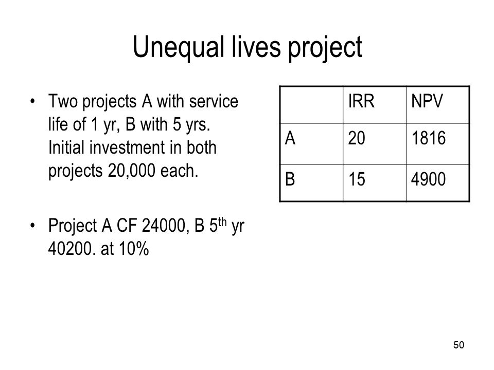 50 Unequal lives project Two projects A with service life of 1 yr, B with 5 yrs. Initial investment in both projects 20,000 each. Project A CF 24000,