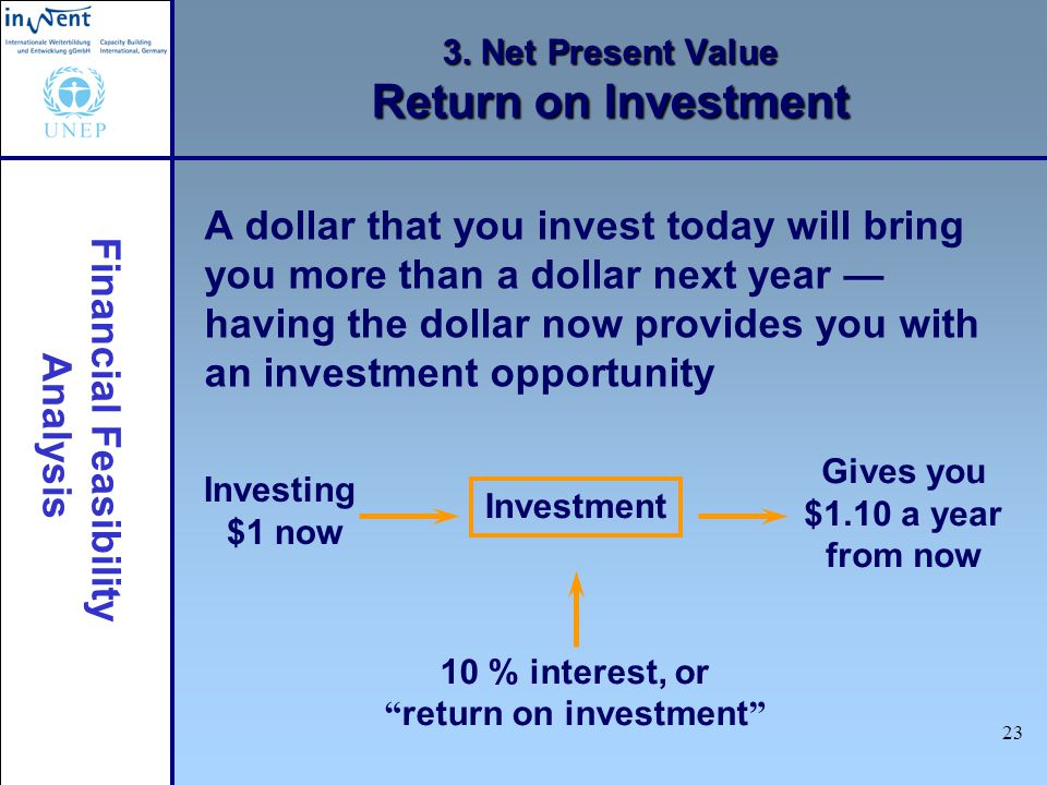 Financial Feasibility Analysis 23 3. Net Present Value Return on Investment A dollar that you invest today will bring you more than a dollar next year