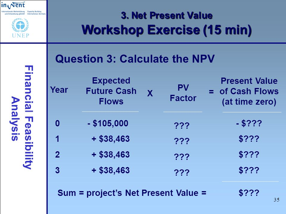 Financial Feasibility Analysis 35 3. Net Present Value Workshop Exercise (15 min) Expected Future Cash Flows - $105,000 + $38,463 PV Factor Present Va