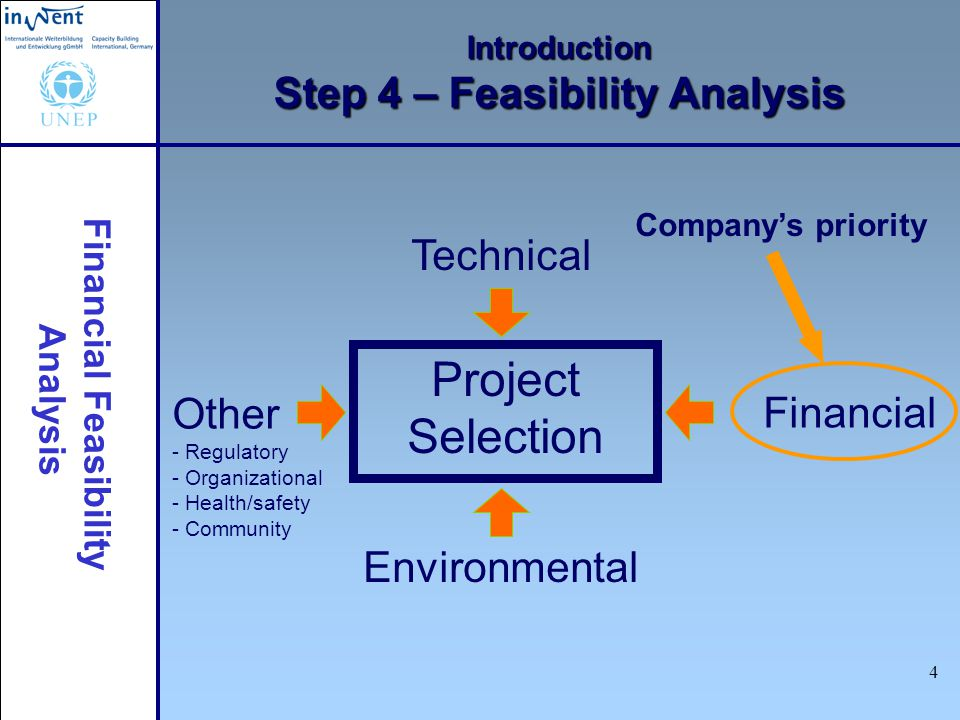Financial Feasibility Analysis 5 Introduction Questions Management Will Ask 1.