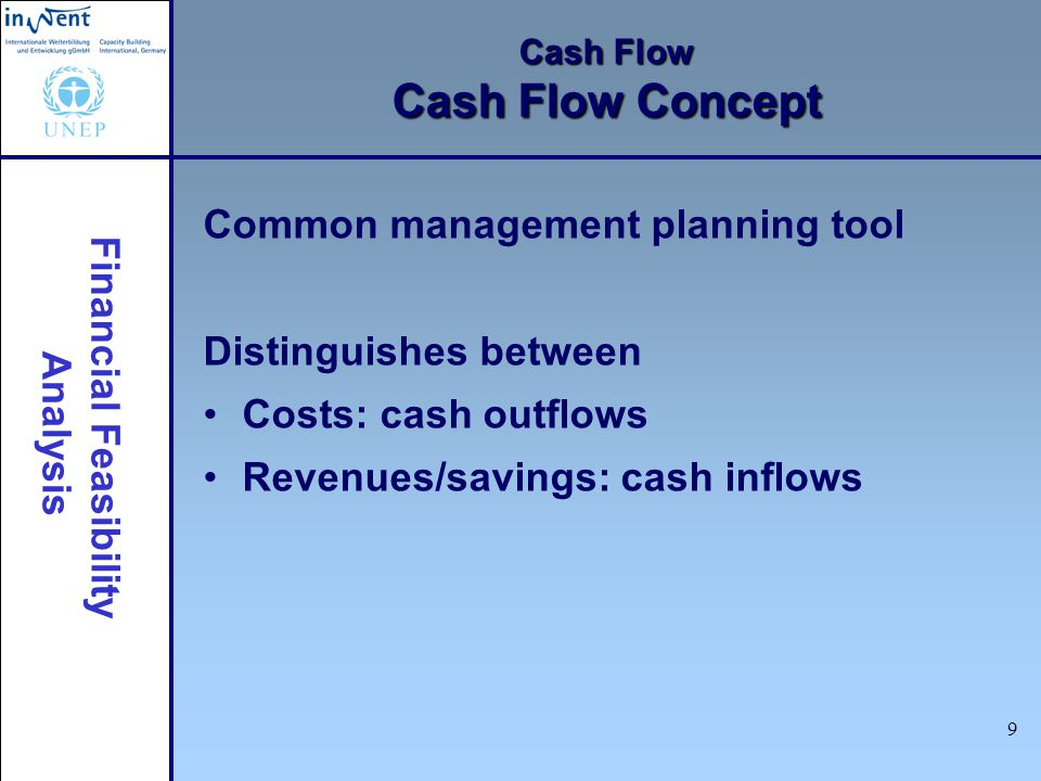 Financial Feasibility Analysis 10 Cash Flow Types of Cash Flow One-time Annual Other Inflow Equipment salvage value Operating revenues & savings Working capital Outflow Initial investment cost Operating costs & taxes Working capital