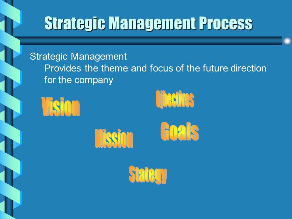 Non-Financial Models Checklist Selection Model Strategy alignment: What specific organization does this project align with?Strategy alignment: What specific organization does this project align with.