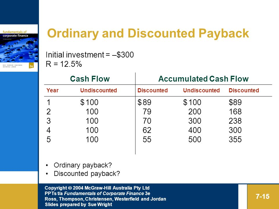 Copyright  2004 McGraw-Hill Australia Pty Ltd PPTs t/a Fundamentals of Corporate Finance 3e Ross, Thompson, Christensen, Westerfield and Jordan Slides prepared by Sue Wright 7-15 Ordinary and Discounted Payback Cash FlowAccumulated Cash Flow YearUndiscountedDiscountedUndiscountedDiscounted $ $ $ $ Initial investment = –$300 R = 12.5% Ordinary payback.
