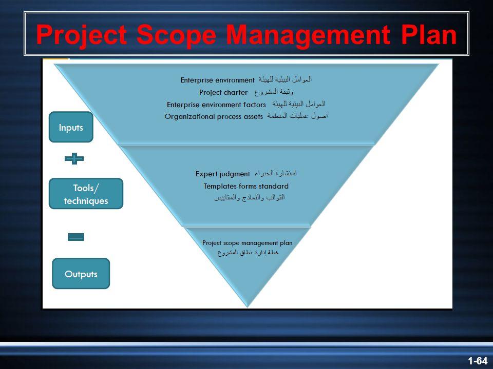 1-64 Project Scope Management Plan