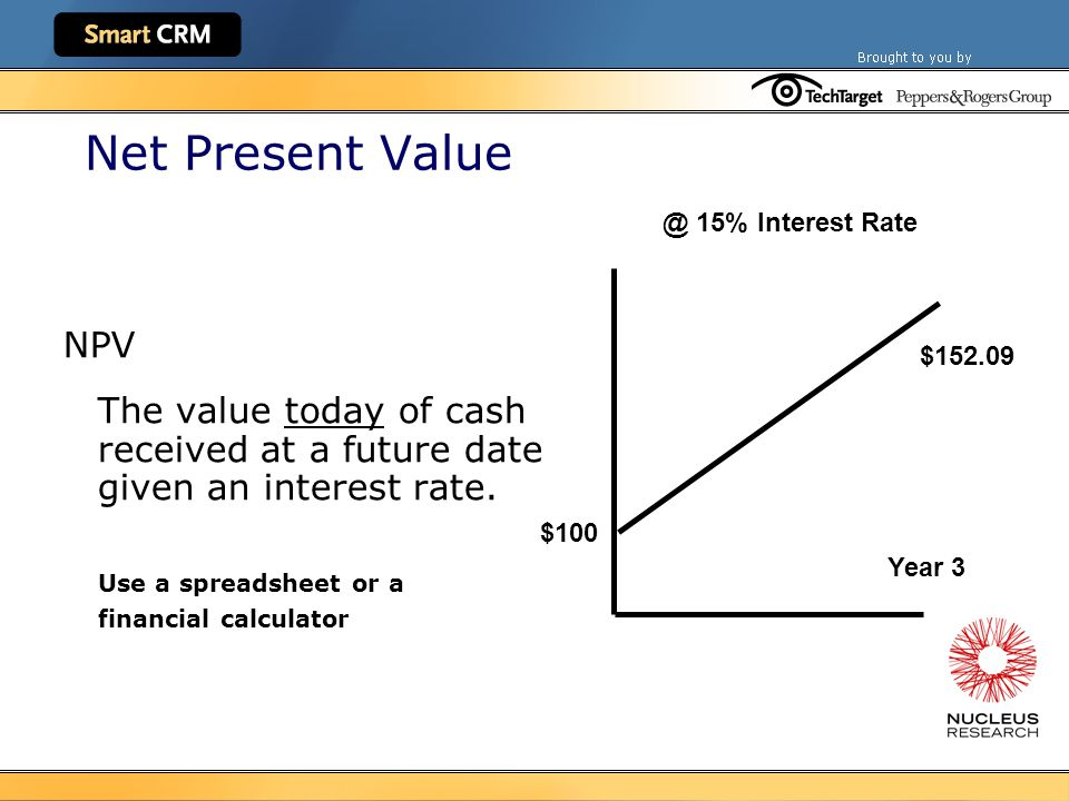 Net Present Value NPV The value today of cash received at a future date given an interest rate.