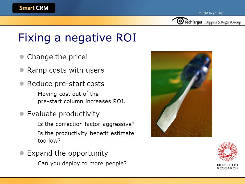 Fixing a negative ROI Change the price.