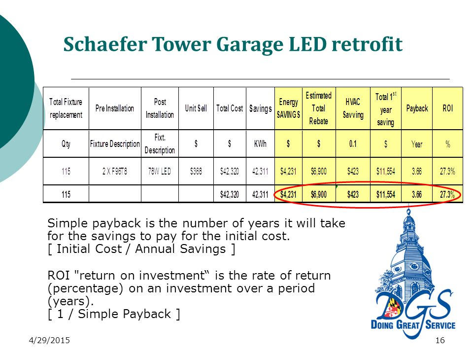 Schaefer Tower Garage LED retrofit 4/29/201516 Simple payback is the number of years it will take for the savings to pay for the initial cost.