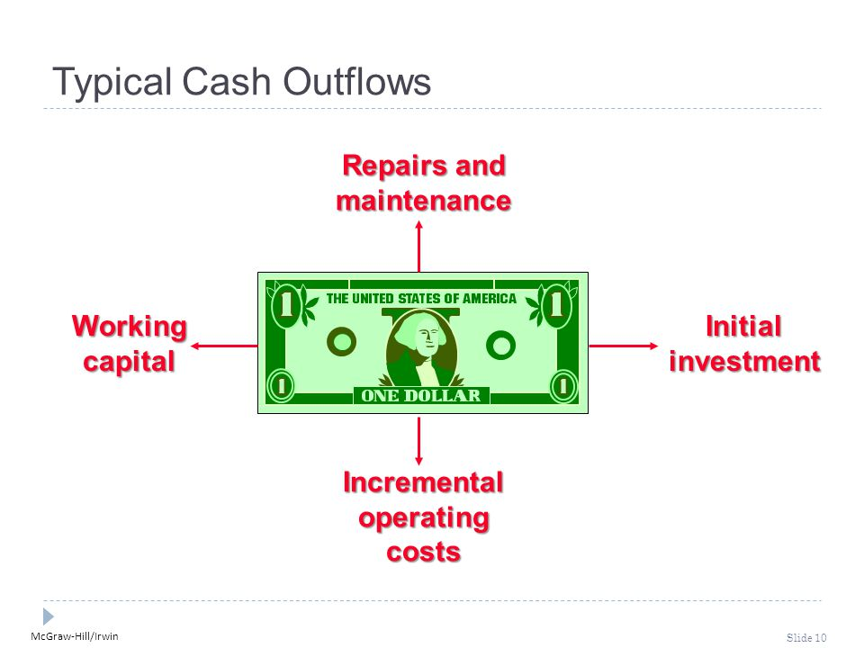 McGraw-Hill/Irwin Slide 10 Typical Cash Outflows Repairs and maintenance Incrementaloperatingcosts InitialinvestmentWorkingcapital