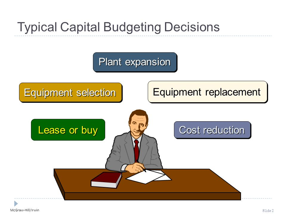McGraw-Hill/Irwin Slide 2 Typical Capital Budgeting Decisions Plant expansion Equipment selection Equipment replacement Lease or buy Cost reduction