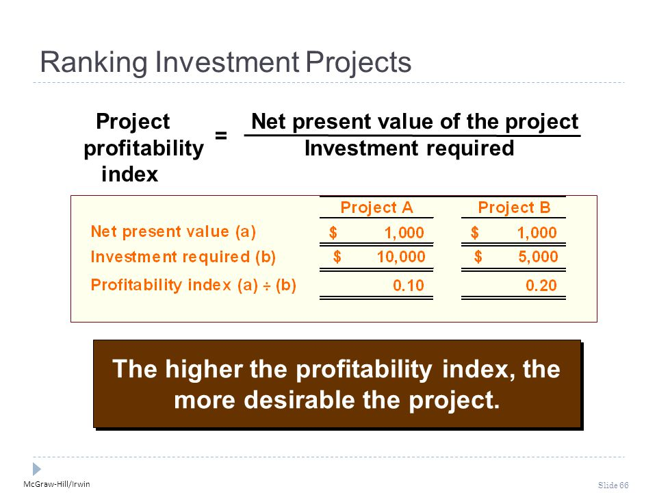 McGraw-Hill/Irwin Slide 66 Ranking Investment Projects Project Net present value of the project profitability Investment required index = The higher t