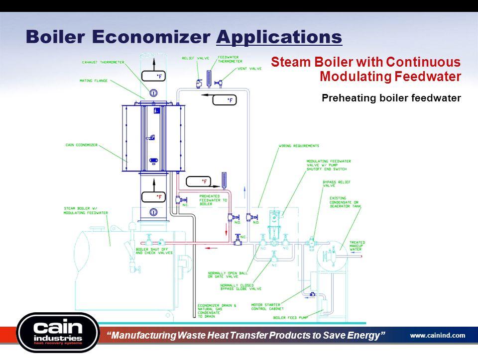 www.cainind.com Economizer Proposal Process 1.