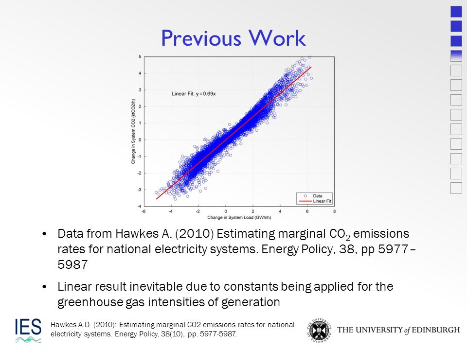 Previous Work Data from Hawkes A.