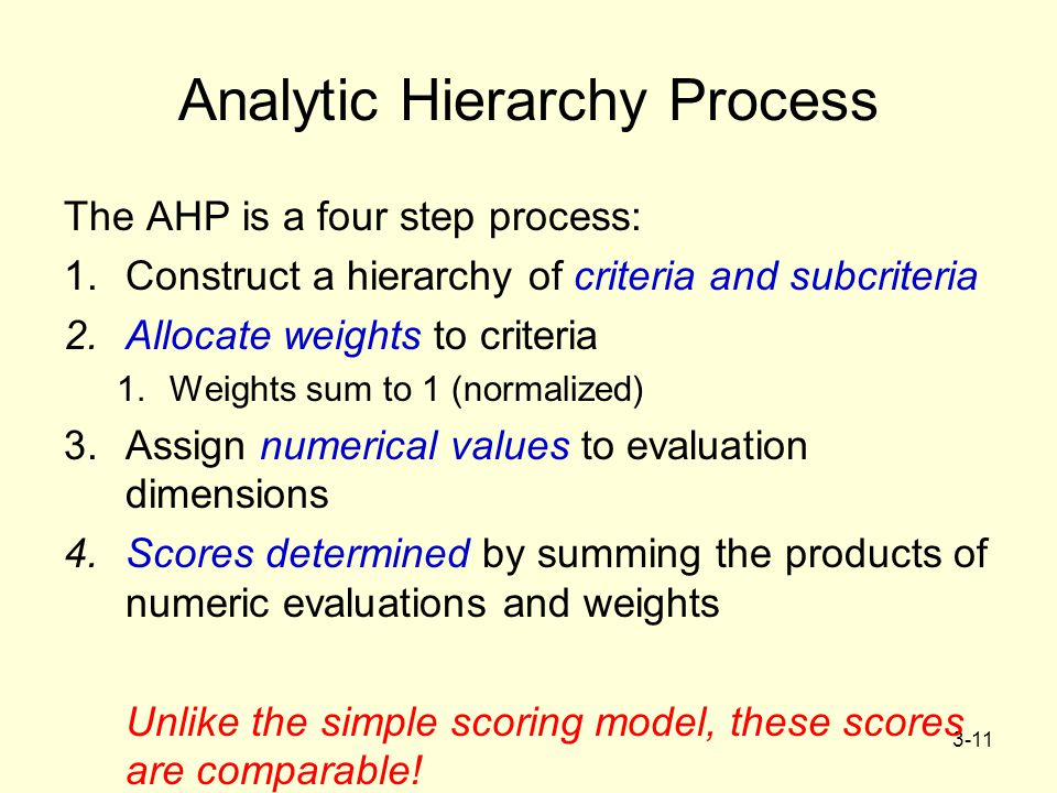3-11 Analytic Hierarchy Process The AHP is a four step process: 1.Construct a hierarchy of criteria and subcriteria 2.Allocate weights to criteria 1.W