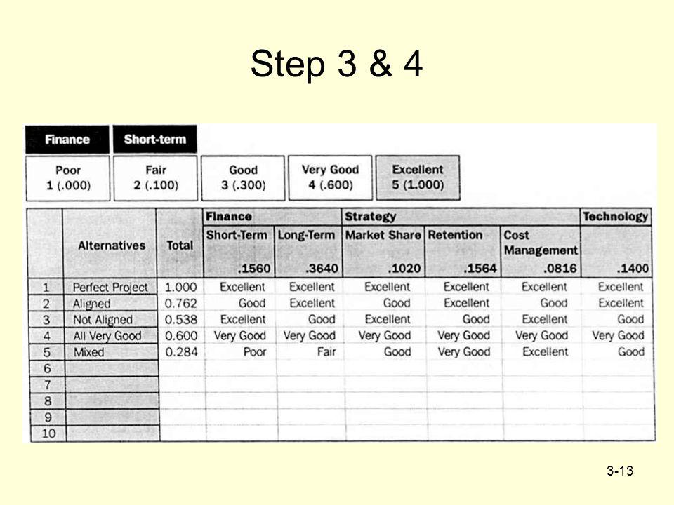 3-13 Step 3 & 4