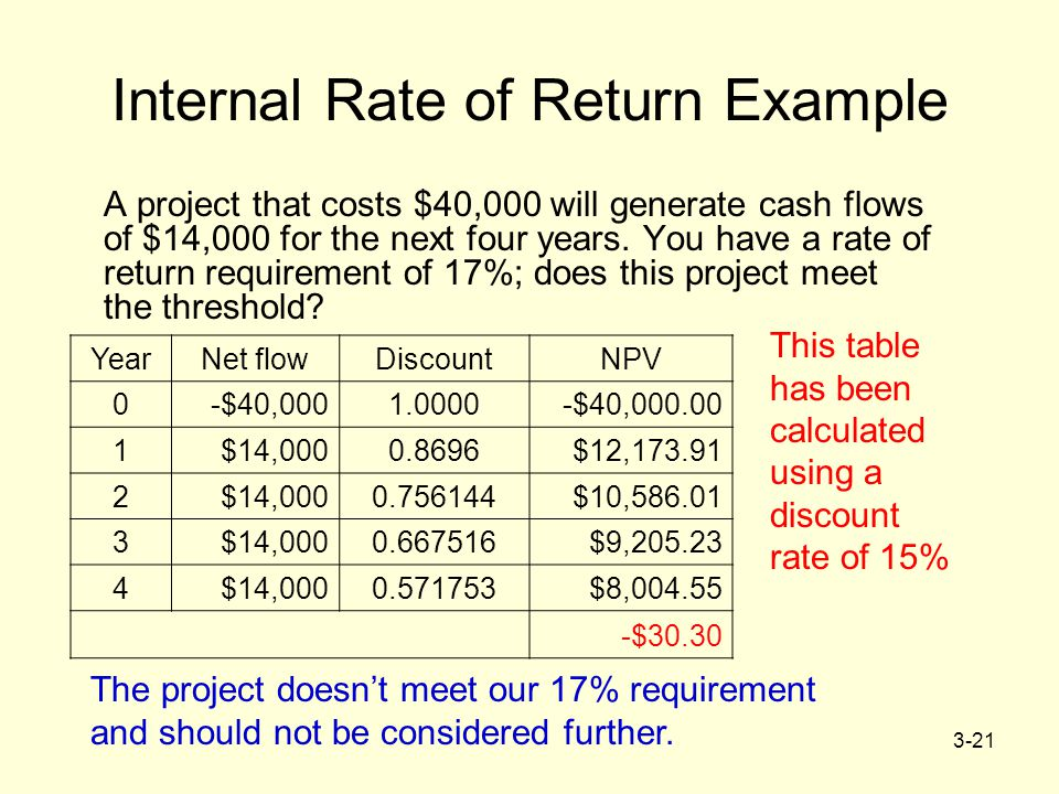 3-21 Internal Rate of Return Example A project that costs $40,000 will generate cash flows of $14,000 for the next four years. You have a rate of retu