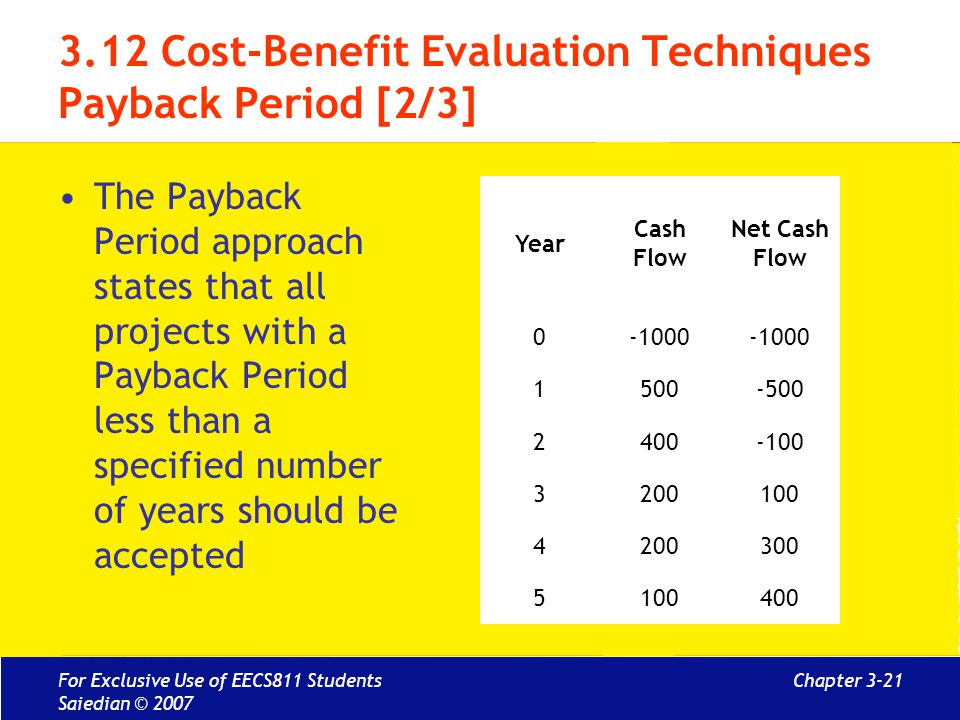 Chapter 3-21 3.12 Cost-Benefit Evaluation Techniques Payback Period [2/3] The Payback Period approach states that all projects with a Payback Period less than a specified number of years should be accepted For Exclusive Use of EECS811 Students Saiedian © 2007 Year Cash Flow Net Cash Flow 0-1000 1500-500 2400-100 3200100 4200300 5100400
