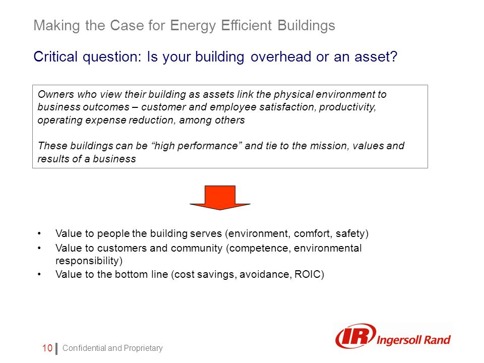 Confidential and Proprietary 10 Critical question: Is your building overhead or an asset.