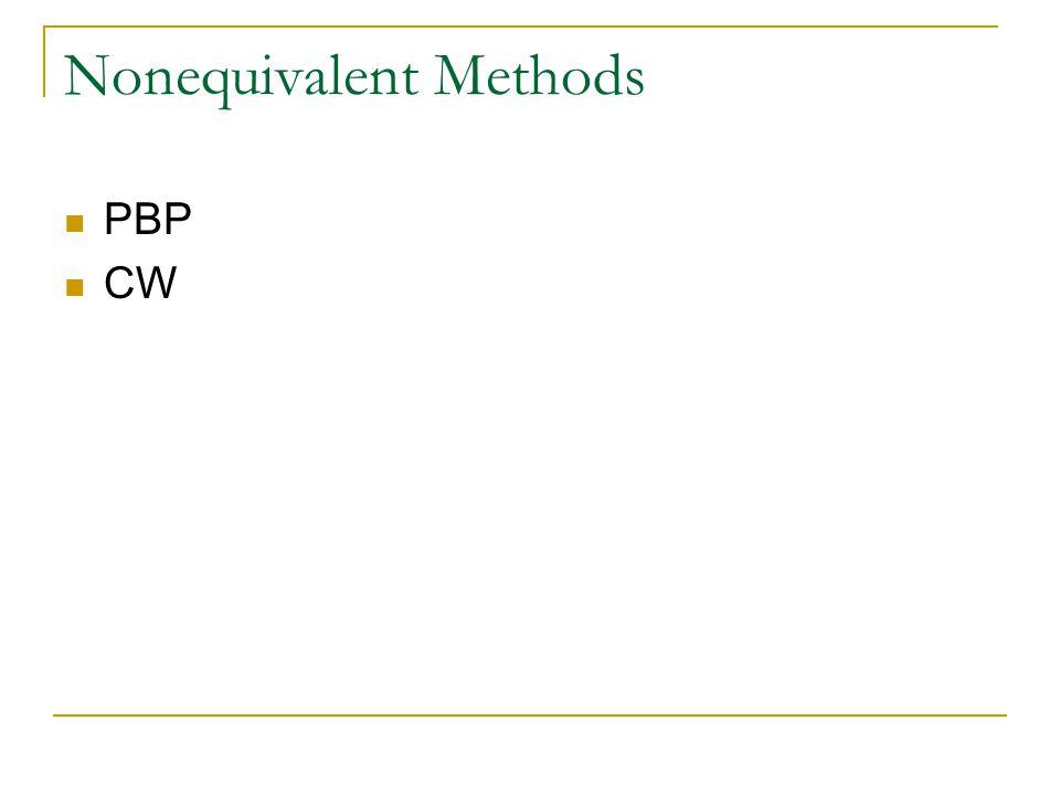 Nonequivalent Methods PBP CW