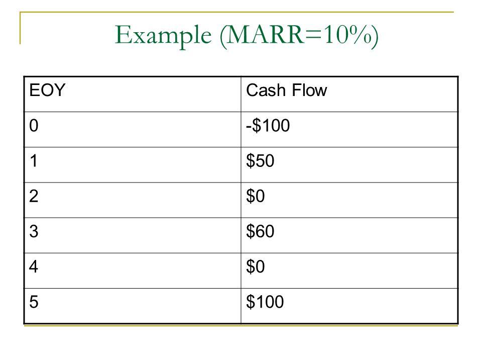 Example (MARR=10%) EOYCash Flow 0-$100 1$50 2$0 3$60 4$0 5$100