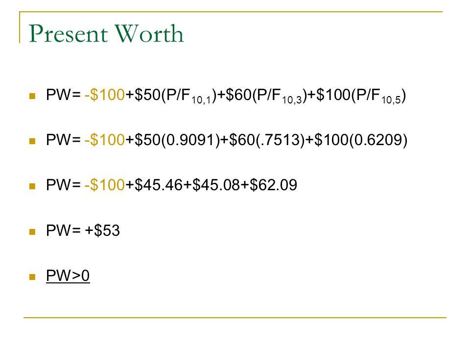 Present Worth PW= -$100+$50(P/F 10,1 )+$60(P/F 10,3 )+$100(P/F 10,5 ) PW= -$100+$50(0.9091)+$60(.7513)+$100(0.6209) PW= -$100+$45.46+$45.08+$62.09 PW= +$53 PW>0