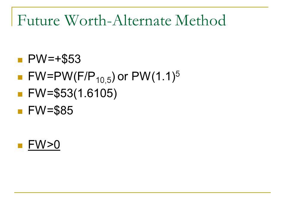 Future Worth-Alternate Method PW=+$53 FW=PW(F/P 10,5 ) or PW(1.1) 5 FW=$53(1.6105) FW=$85 FW>0