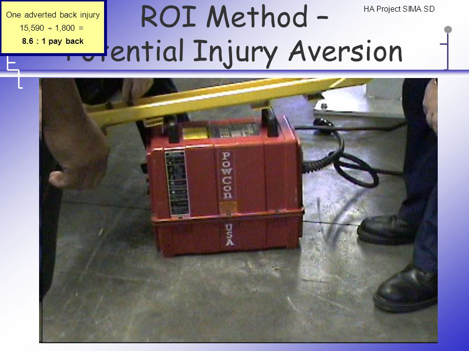 ROI Method – Potential Injury Aversion One adverted back injury 15,590  1,800 = 8.6 : 1 pay back HA Project SIMA SD