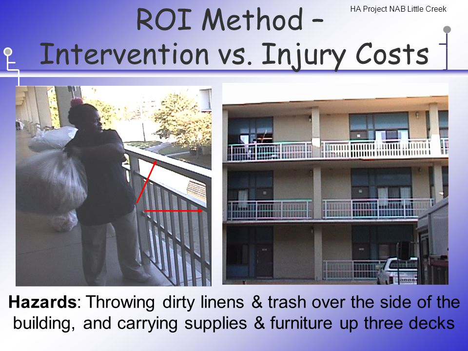ROI Method – Intervention vs. Injury Costs Hazards: Throwing dirty linens & trash over the side of the building, and carrying supplies & furniture up