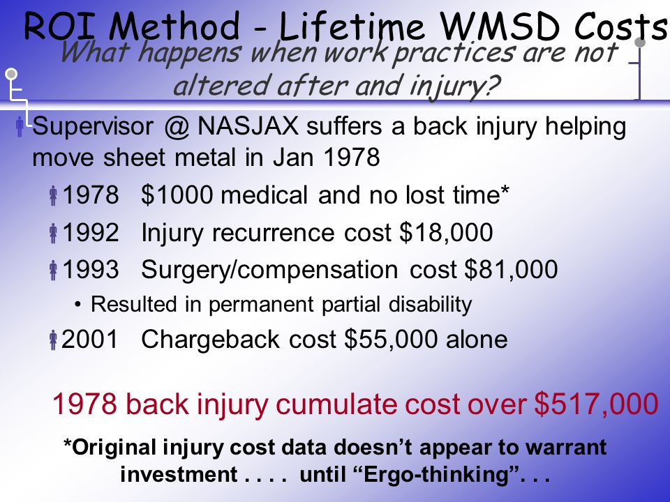What happens when work practices are not altered after and injury.