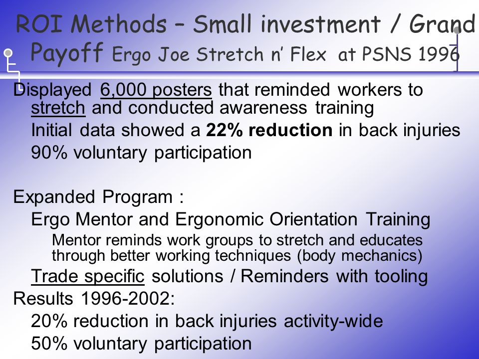ROI Methods – Small investment / Grand Payoff Ergo Joe Stretch n' Flex at PSNS 1996 Displayed 6,000 posters that reminded workers to stretch and condu