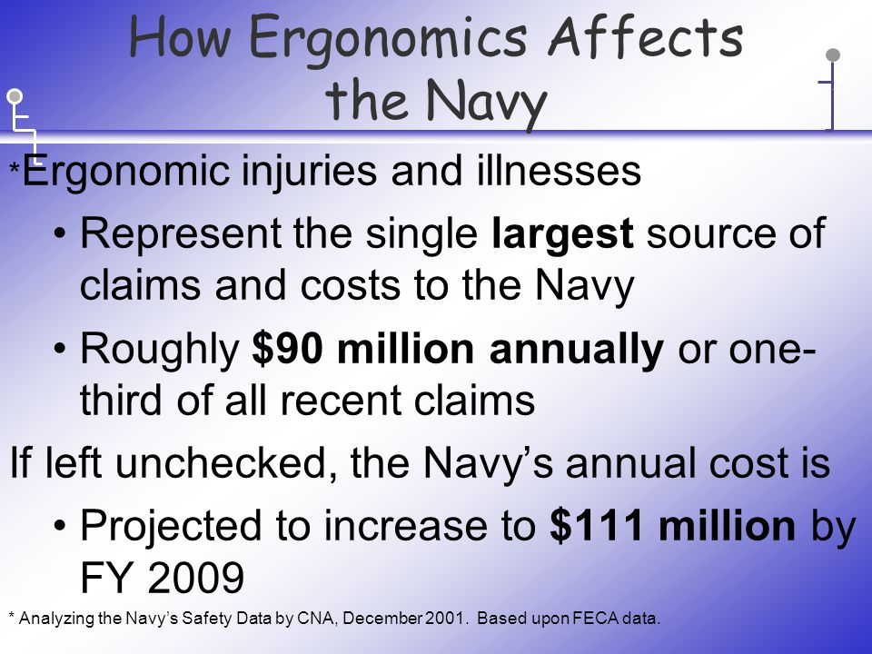 How Ergonomics Affects the Navy * Ergonomic injuries and illnesses Represent the single largest source of claims and costs to the Navy Roughly $90 million annually or one- third of all recent claims If left unchecked, the Navy's annual cost is Projected to increase to $111 million by FY 2009 * Analyzing the Navy's Safety Data by CNA, December 2001.