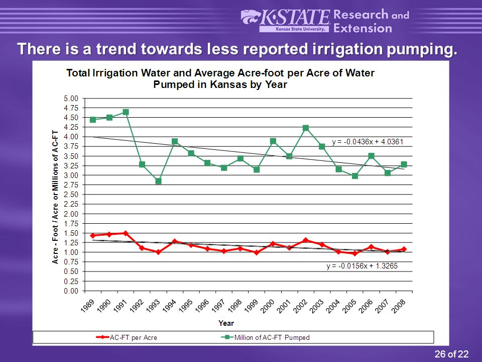 26 of 22 There is a trend towards less reported irrigation pumping.
