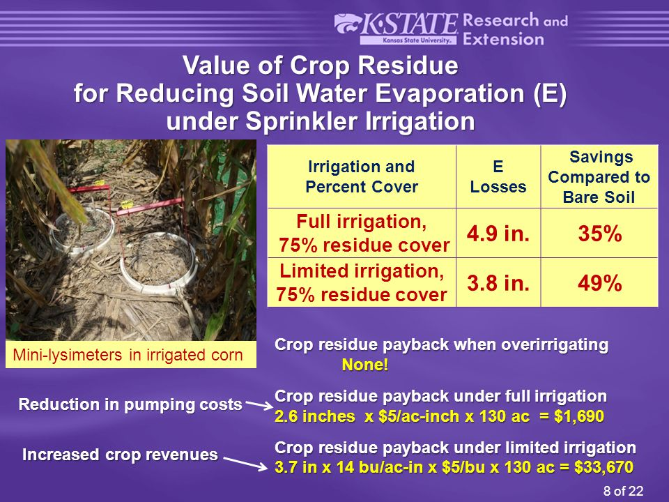 8 of 22 Value of Crop Residue for Reducing Soil Water Evaporation (E) under Sprinkler Irrigation Mini-lysimeters in irrigated corn Crop residue payback when overirrigating None.