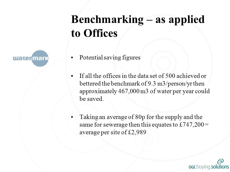 Benchmarking – as applied to Offices Potential saving figures If all the offices in the data set of 500 achieved or bettered the benchmark of 9.3 m3/person/yr then approximately 467,000 m3 of water per year could be saved.