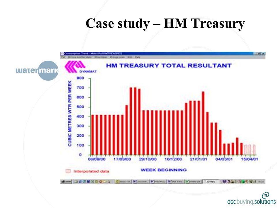Case study – HM Treasury