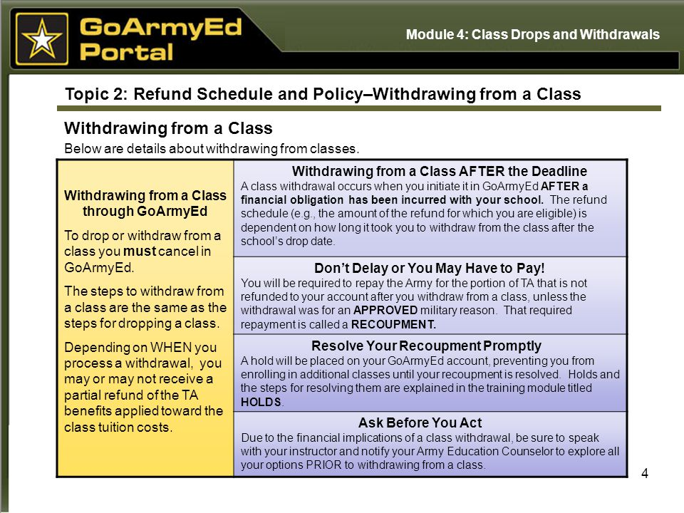 4 Topic 2: Refund Schedule and Policy–Withdrawing from a Class Withdrawing from a Class Below are details about withdrawing from classes. Module 4: Cl